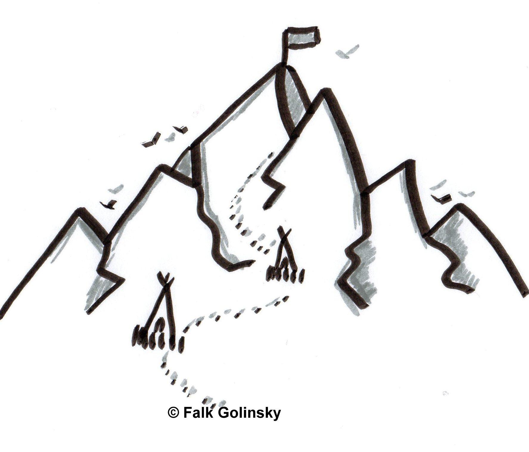 Golinsky.de_Projektmanagement